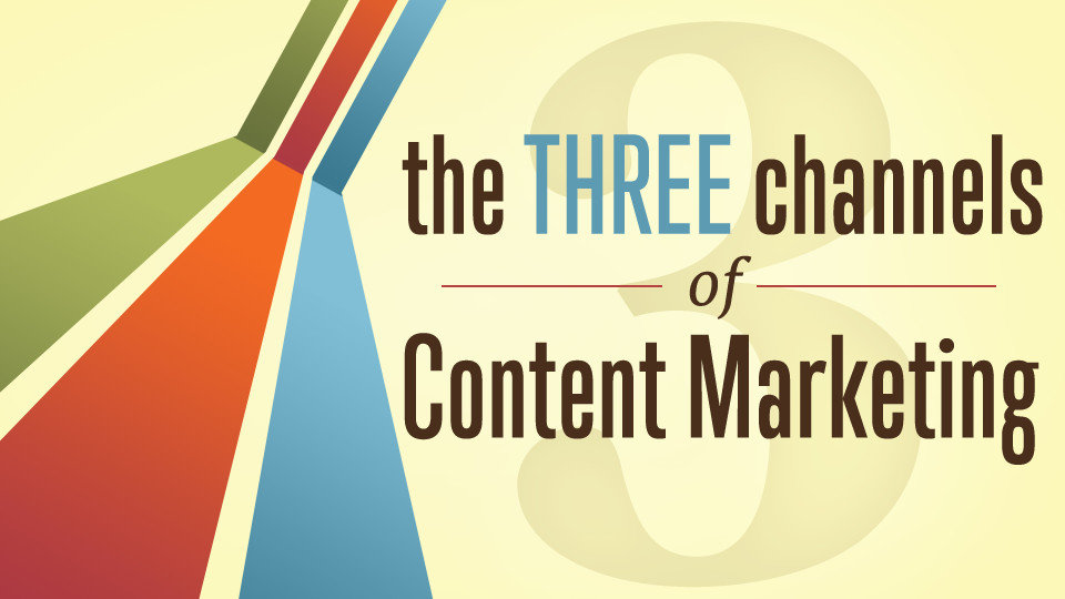 threechannelscontentmarketing 960x540